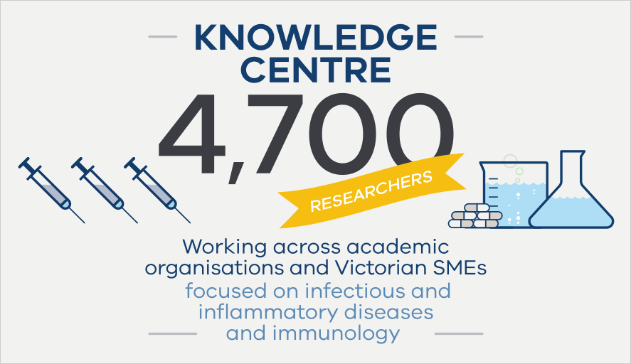 Melbourne researchers focussed infectious diseases and immunology