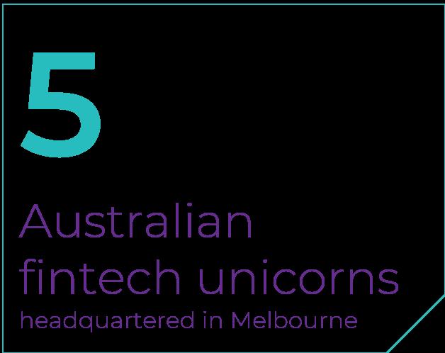 5 Unicorns headquartered in Melbourne